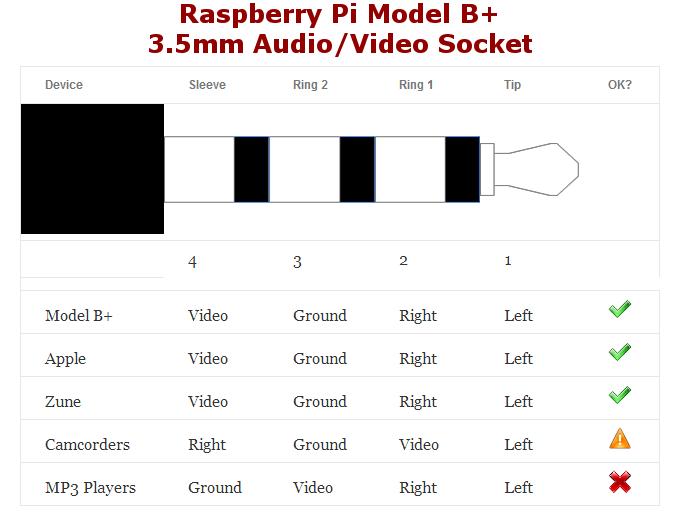 Raspberry 3.5mm.png